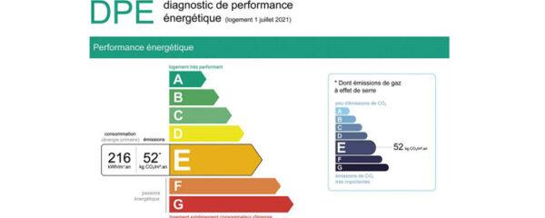 diagnostic dpe